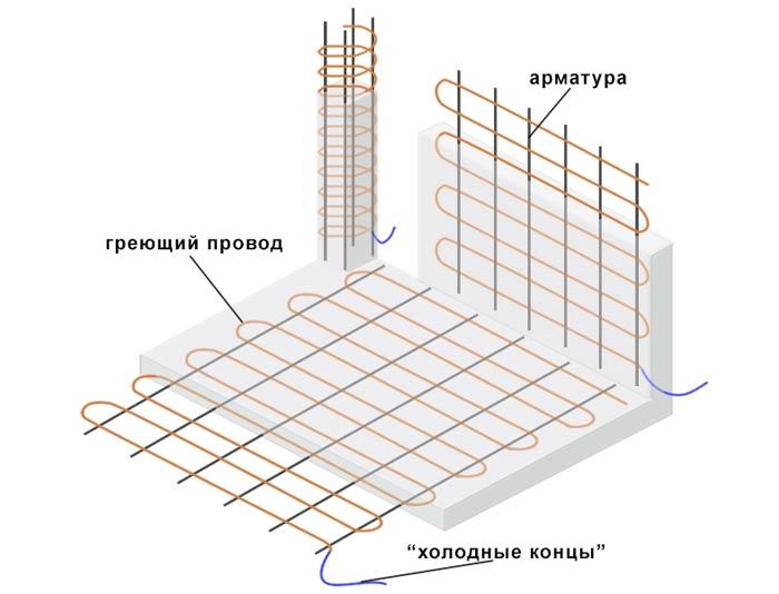 Трансформатор для прогрева бетона. Выбираем лучший