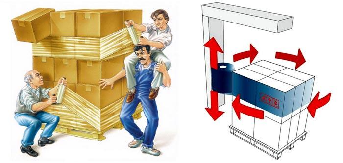 принцип работы упаковщика паллет