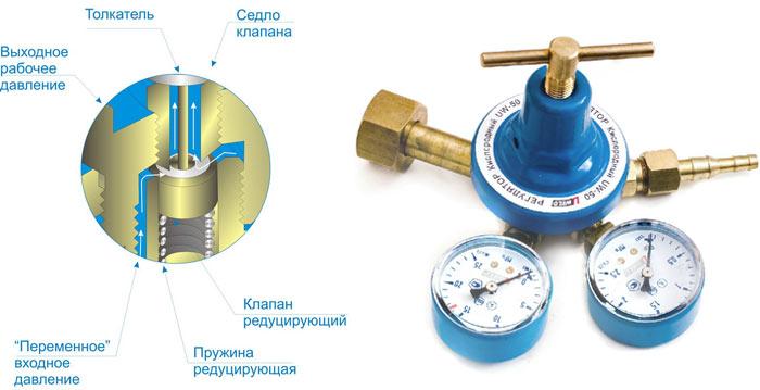 принцип работы кислородного редуктора
