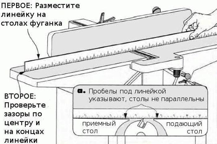 Фуганок электрический стационарный