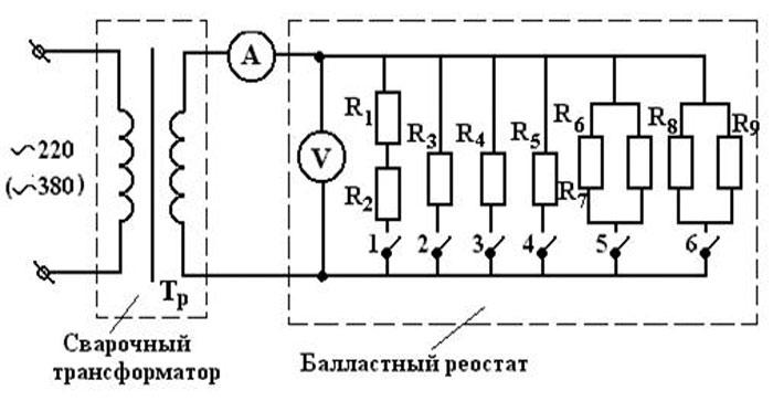 Балластный реостат. Настройка сварочного тока