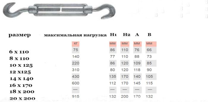 размеры талрепа крюк-крюк