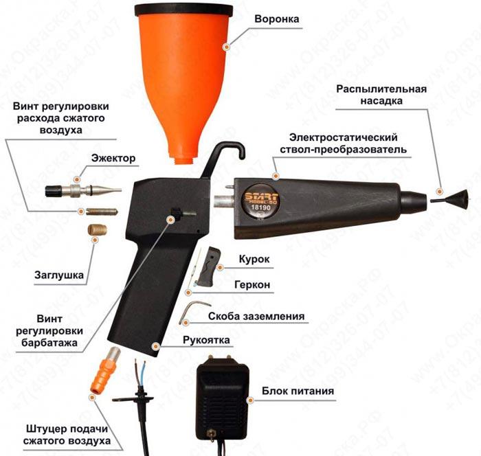 электростатический порошковый пистолет