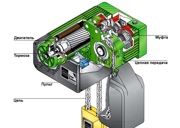 устройство электротельфера