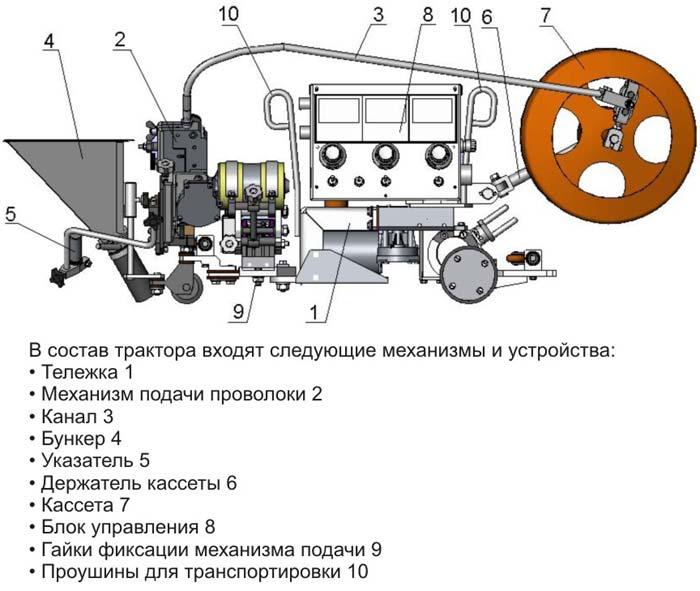Сварочный трактор. Автоматизация сварочного процесса