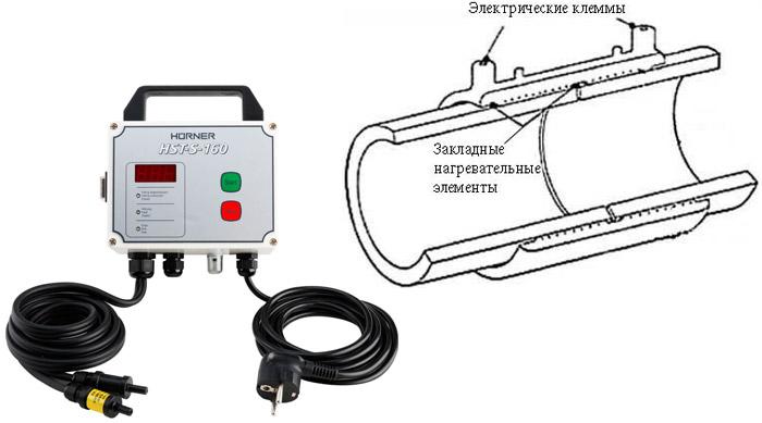 Электромуфтовый сварочный аппарат. Свариваем ПНД трубы
