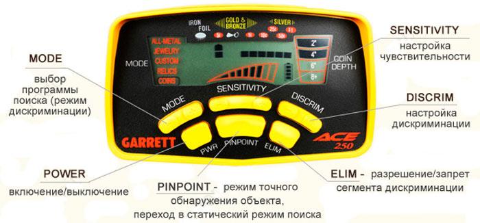 металлоискатель garrett