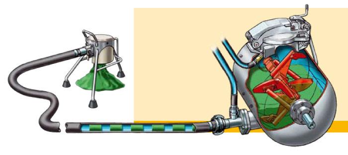 Пневмонагнетатель. Быстрая транспортировка строительных растворов