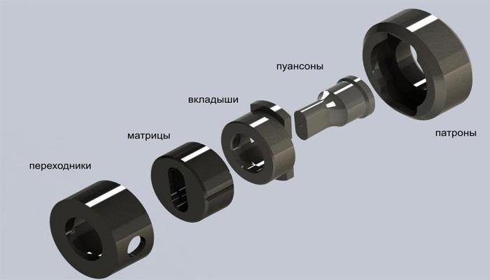вырубные ножницы для металлочерепицы