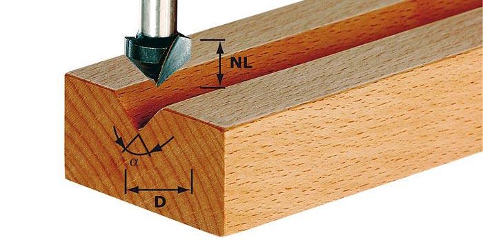 Назначение фрез по дереву для ручного фрезера