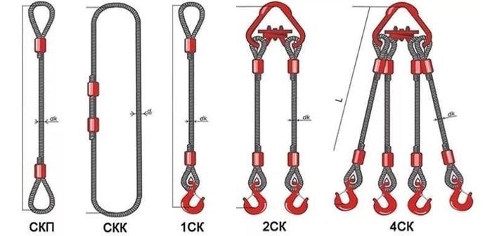 Типы стропов условные обозначения стропов