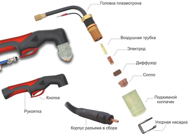 устройство плазмотрона